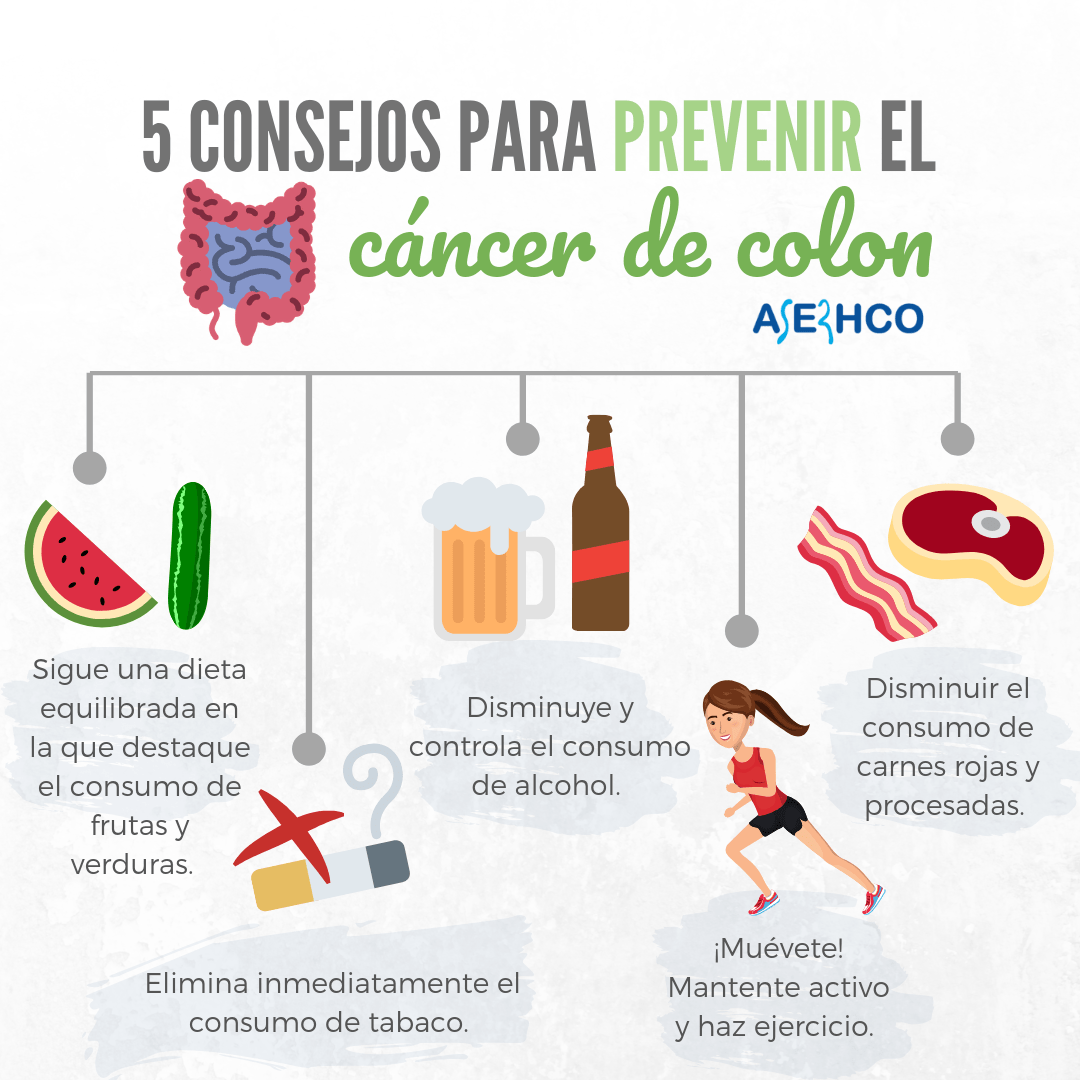 Cancer de colon prevencion,