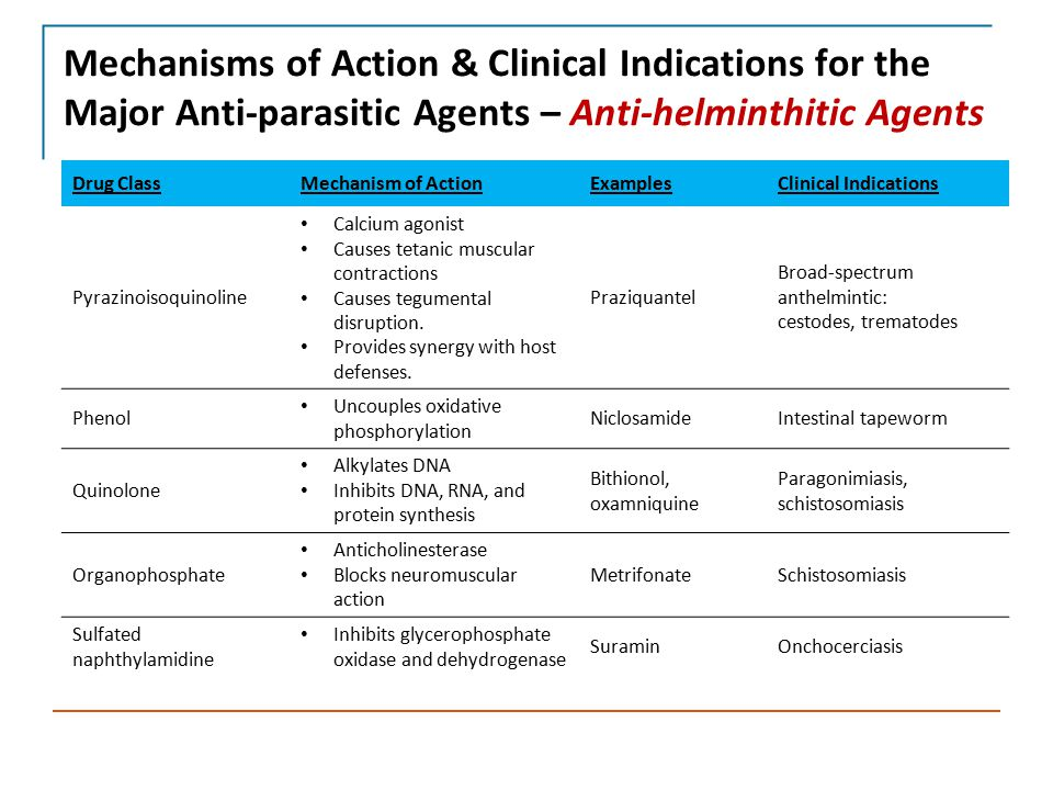 Anthelmintic agent meaning Benign cancer surgery