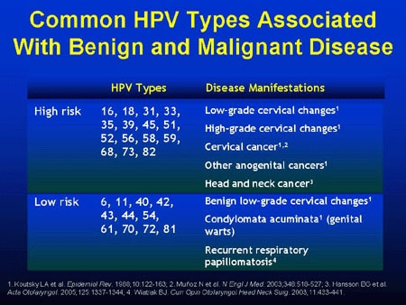 Hpv high-risk without differentiation.