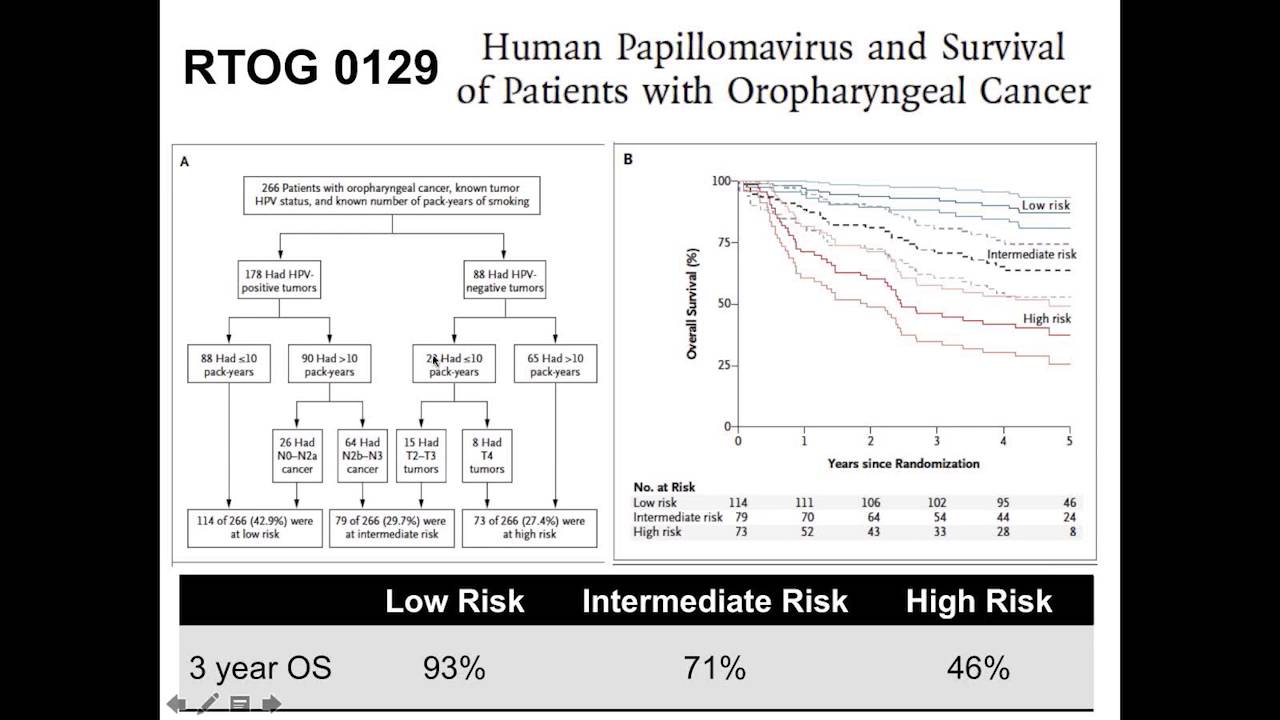 hpv neck cancer survival rates)