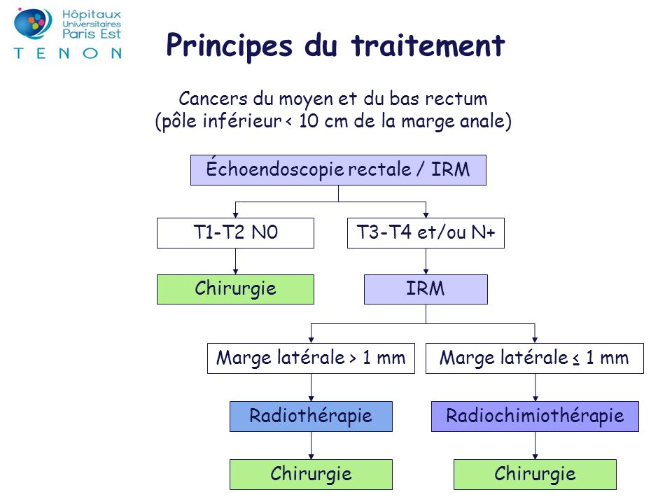 cancer rectal traitement)