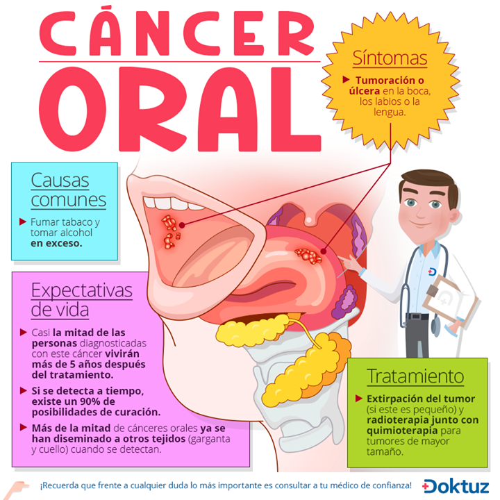 cancer bucal quimioterapia)