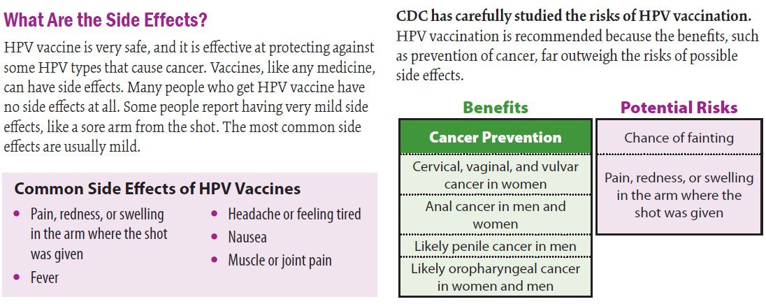 hpv vaccine side effects last how long)