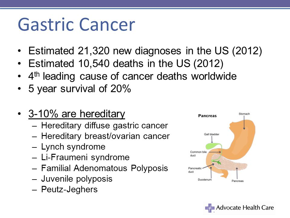 gastric cancer familial