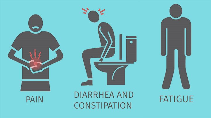 cancer colon diarrhea)