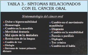 cancer bucal oms)