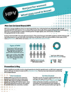 hpv cure male)
