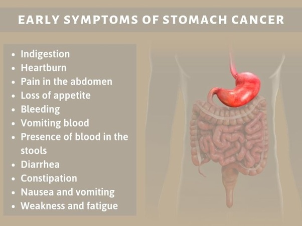gastric cancer pain)