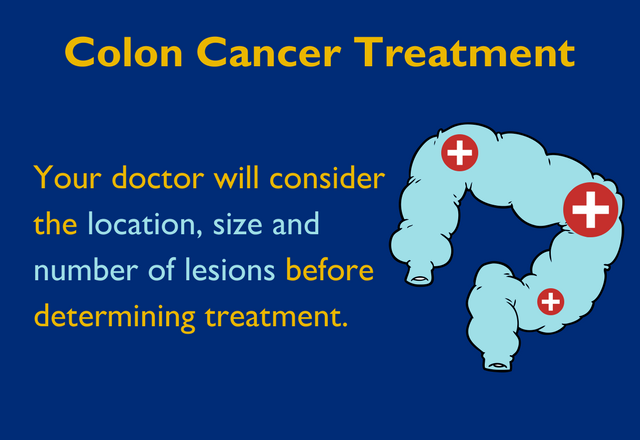 Colorectal cancer cure. Traducere