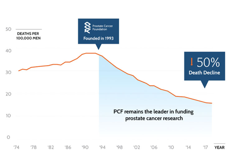 Romania Cancer Oranisations and Resources | CancerIndex