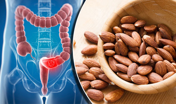 rectal cancer natural treatment)