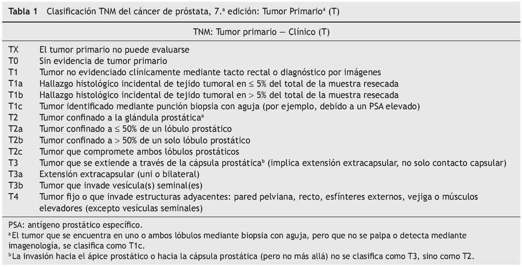 cancer de prostata t2)