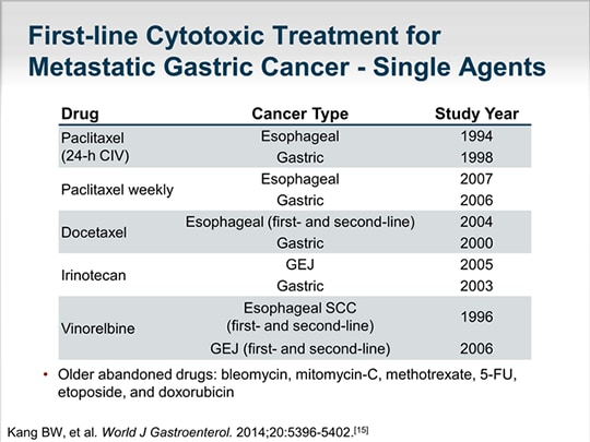 gastric cancer first line treatment)
