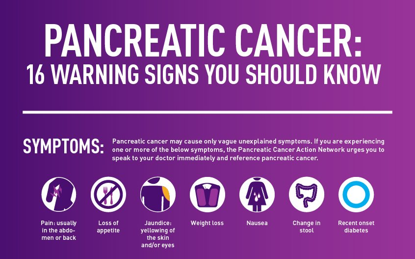 pancreatic cancer warning signs