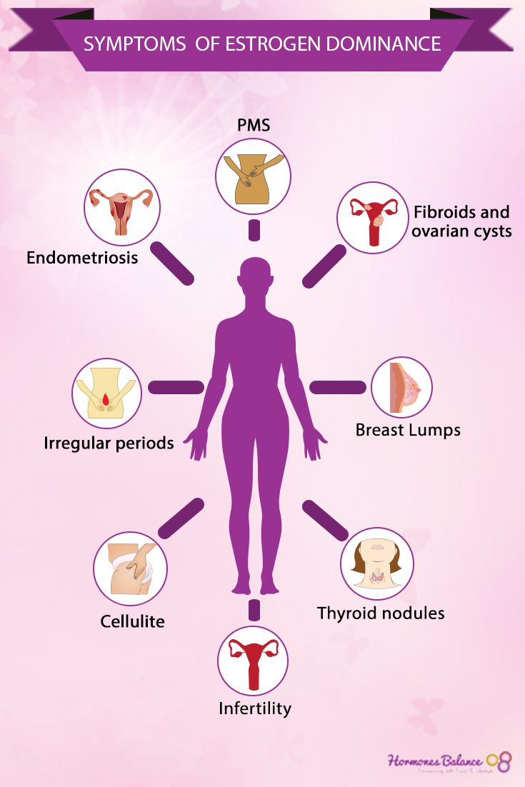 hormonal cancer symptoms)