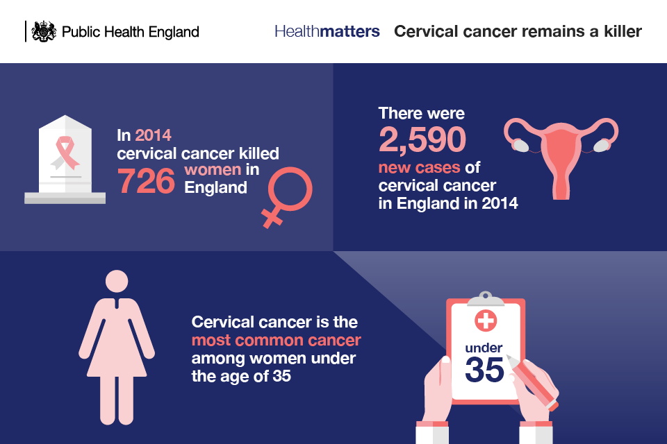 Cervical cancer on nhs